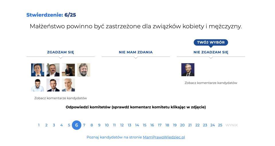 """Pytanie latarnika wyborczego: """"Małżeństwo powinno być zastrzeżone dla związków kobiety i mężczyzny"""". Wszyscy kandydaci z wyjątkiem Biedronia się z nim zgodzili, podczas gdy Duda i Trzaskowski nie odpowiedzieli wcale."""