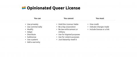 Screenshot of OQL