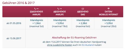 Abschaffung der EU-Roaming Gebühren